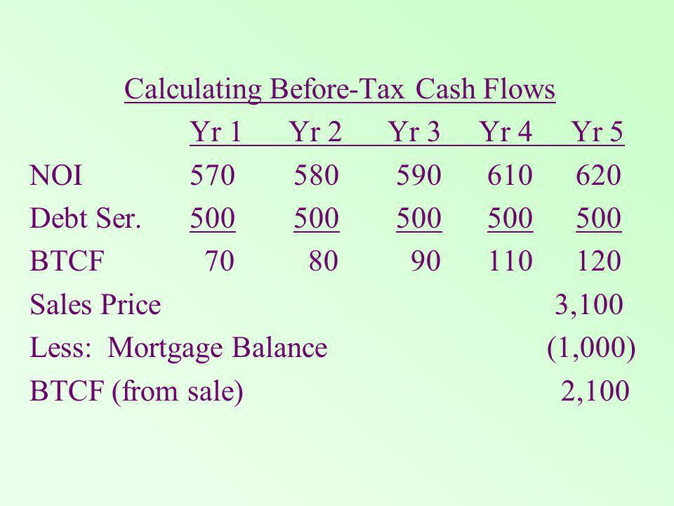 Calculating Before-Tax Cash Flows Yr 1 Yr 2 Yr 3 Yr 4 Yr 5 NOI570 580 590 610 620 Debt Ser.500 500 500 500 500 BTCF 70 80 90 110 120 Sales Price 3,100 Less: Mortgage Balance (1,000) BTCF (from sale)2,100