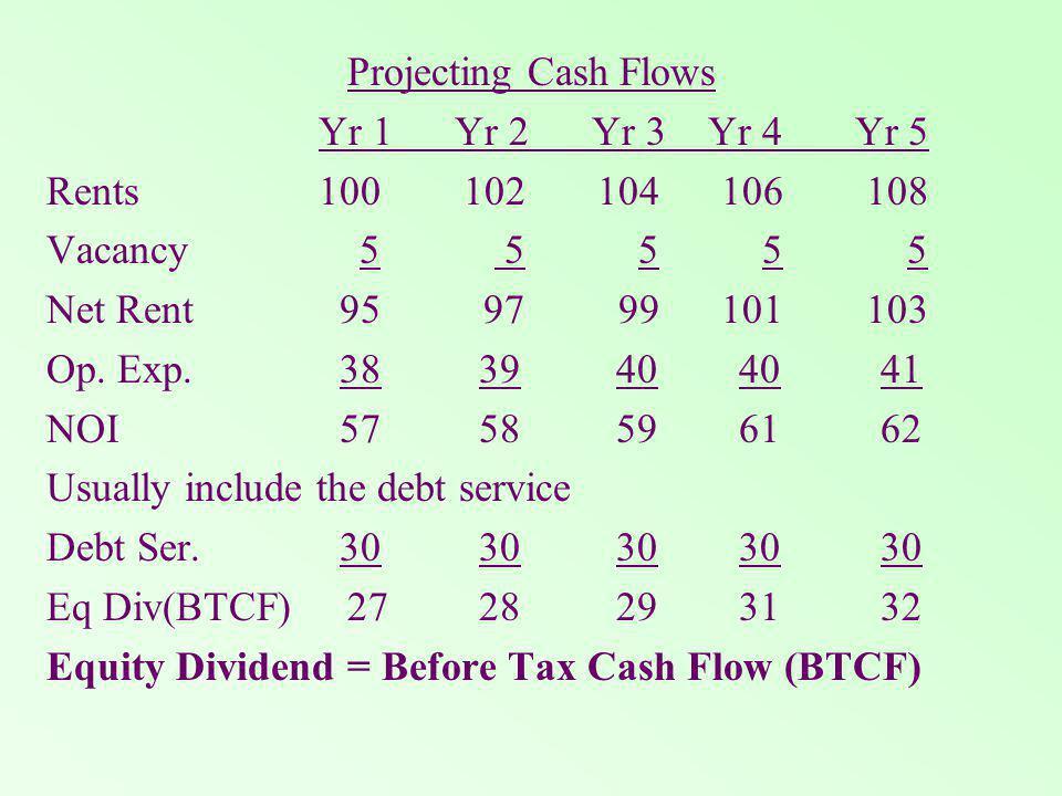 Projecting Cash Flows Yr 1 Yr 2 Yr 3 Yr 4 Yr 5 Rents100 102 104 106 108 Vacancy 5 5 5 5 5 Net Rent 95 97 99 101 103 Op.