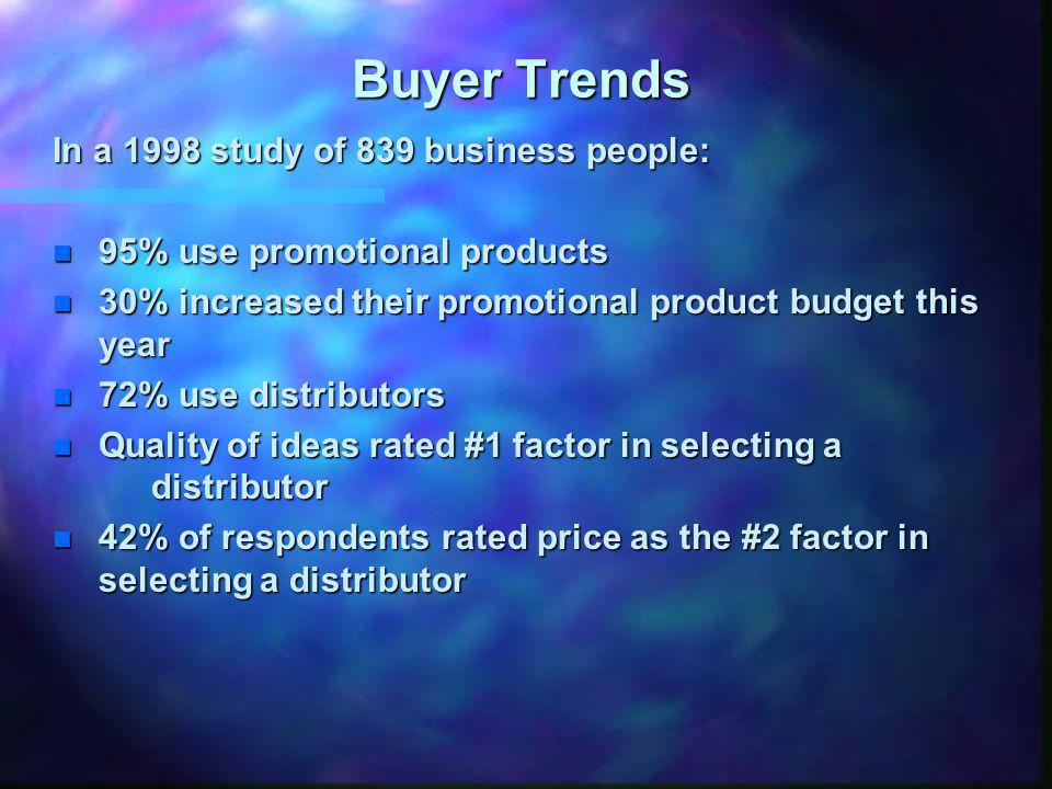 Buyer Trends In a 1998 study of 839 business people: n 95% use promotional products n 30% increased their promotional product budget this year n 72% use distributors n Quality of ideas rated #1 factor in selecting a distributor n 42% of respondents rated price as the #2 factor in selecting a distributor