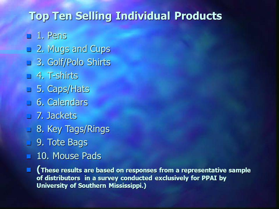 Top Ten Selling Individual Products n 1. Pens n 2.
