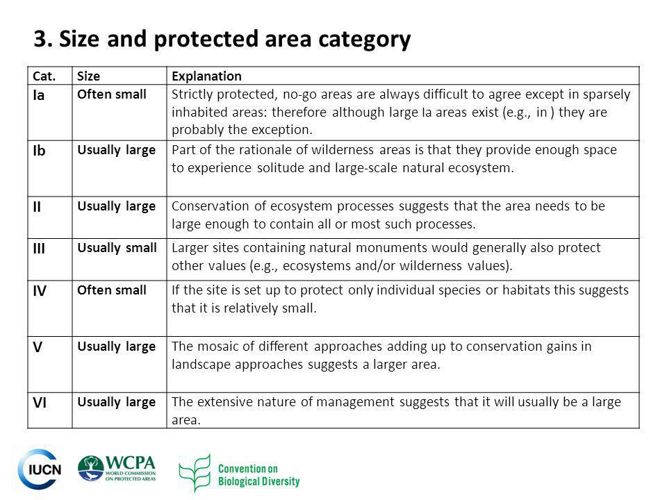 12 3. Size and protected area category Cat.SizeExplanation Ia Often smallStrictly protected, no-go areas are always difficult to agree except in spars