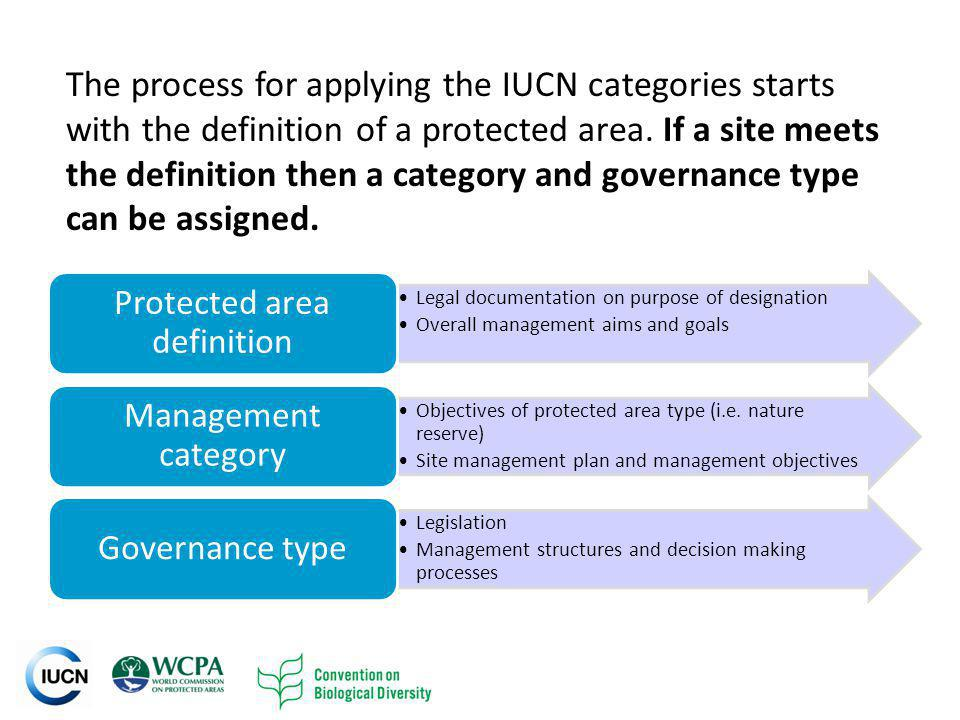 4 The process for applying the IUCN categories starts with the definition of a protected area.
