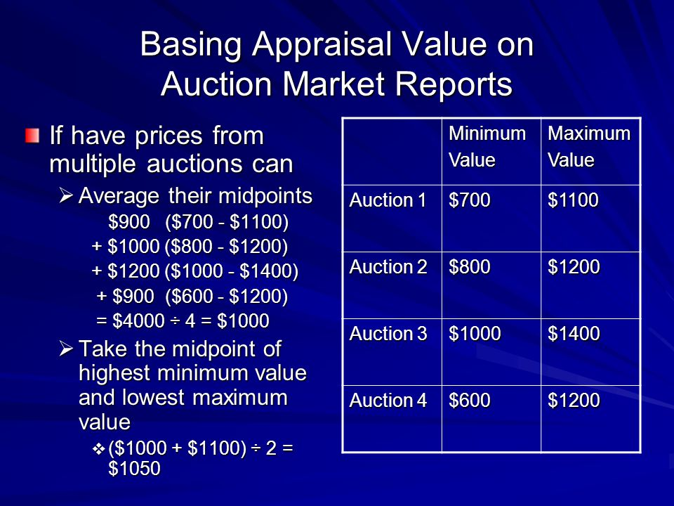 Basing Appraisal Value on Auction Market Reports If have prices from multiple auctions can Average their midpoints Average their midpoints $900 ($700 - $1100) + $1000 ($800 - $1200) + $1200 ($1000 - $1400) + $900 ($600 - $1200) + $900 ($600 - $1200) = $4000 ÷ 4 = $1000 = $4000 ÷ 4 = $1000 Take the midpoint of highest minimum value and lowest maximum value Take the midpoint of highest minimum value and lowest maximum value ($1000 + $1100) ÷ 2 = $1050 ($1000 + $1100) ÷ 2 = $1050 MinimumValueMaximumValue Auction 1 $700$1100 Auction 2 $800$1200 Auction 3 $1000$1400 Auction 4 $600$1200