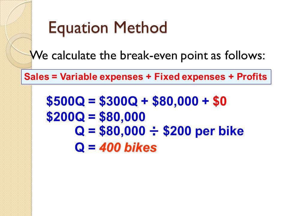 Equation Method We calculate the break-even point as follows: $500Q = $300Q + $80,000 + $0 $200Q = $80,000 Q = $80,000 ÷ $200 per bike 400 bikes Q = 4