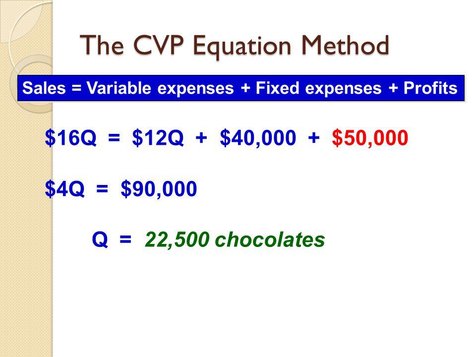 The CVP Equation Method Sales = Variable expenses + Fixed expenses + Profits $16Q = $12Q + $40,000 + $50,000 $4Q = $90,000 Q = 22,500 chocolates