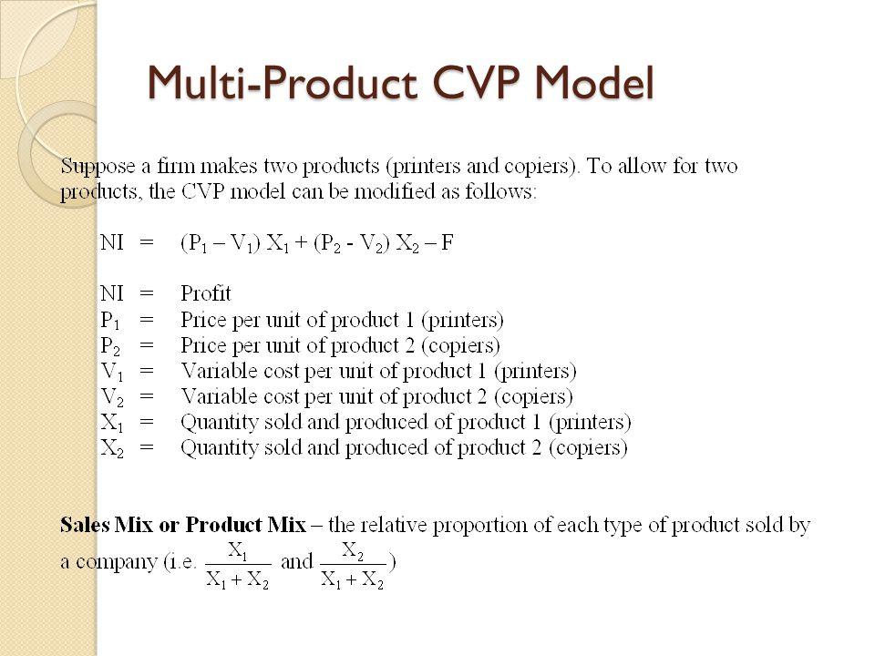 Multi-Product CVP Model