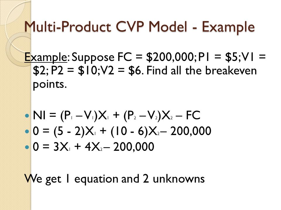 Multi-Product CVP Model - Example Example: Suppose FC = $200,000; P1 = $5; V1 = $2; P2 = $10; V2 = $6. Find all the breakeven points. NI = (P 1 – V 1
