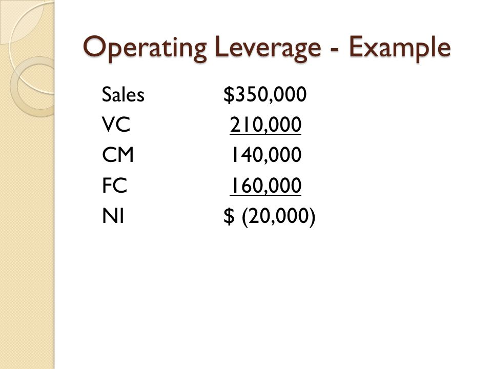 Operating Leverage - Example Sales $350,000 VC210,000 CM 140,000 FC160,000 NI $ (20,000)