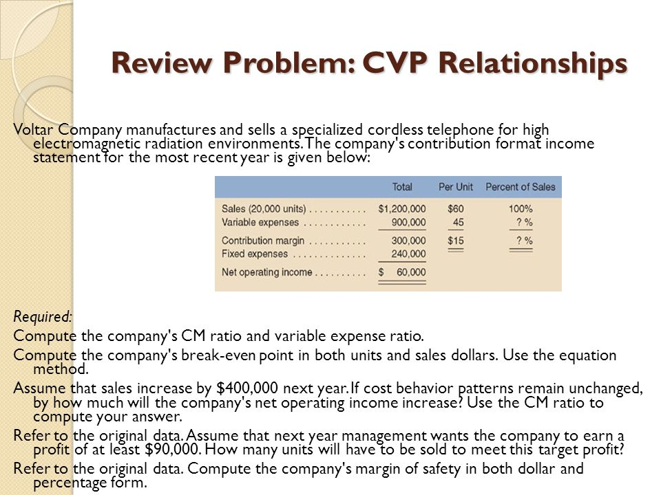 Review Problem: CVP Relationships Voltar Company manufactures and sells a specialized cordless telephone for high electromagnetic radiation environmen