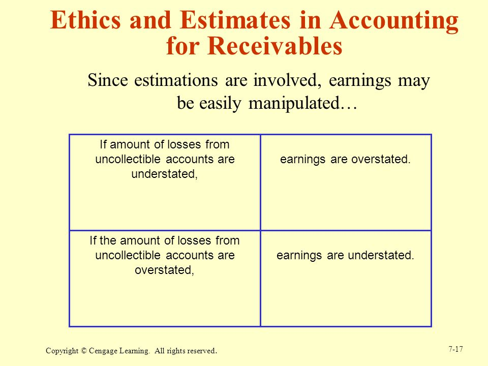 Copyright © Cengage Learning. All rights reserved. 7-17 Since estimations are involved, earnings may be easily manipulated… earnings are understated.