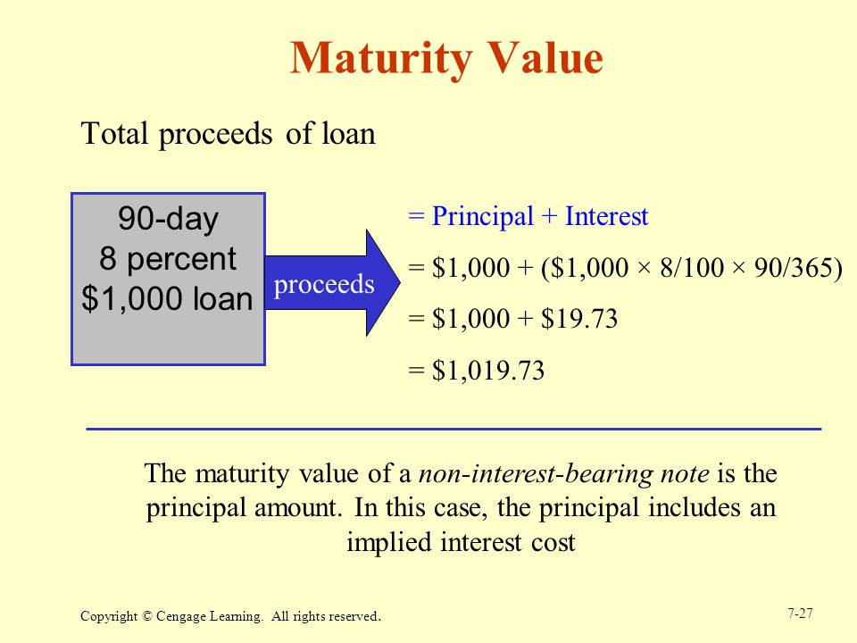 Copyright © Cengage Learning. All rights reserved. 7-27 90-day 8 percent $1,000 loan proceeds = Principal + Interest = $1,000 + ($1,000 × 8/100 × 90/3