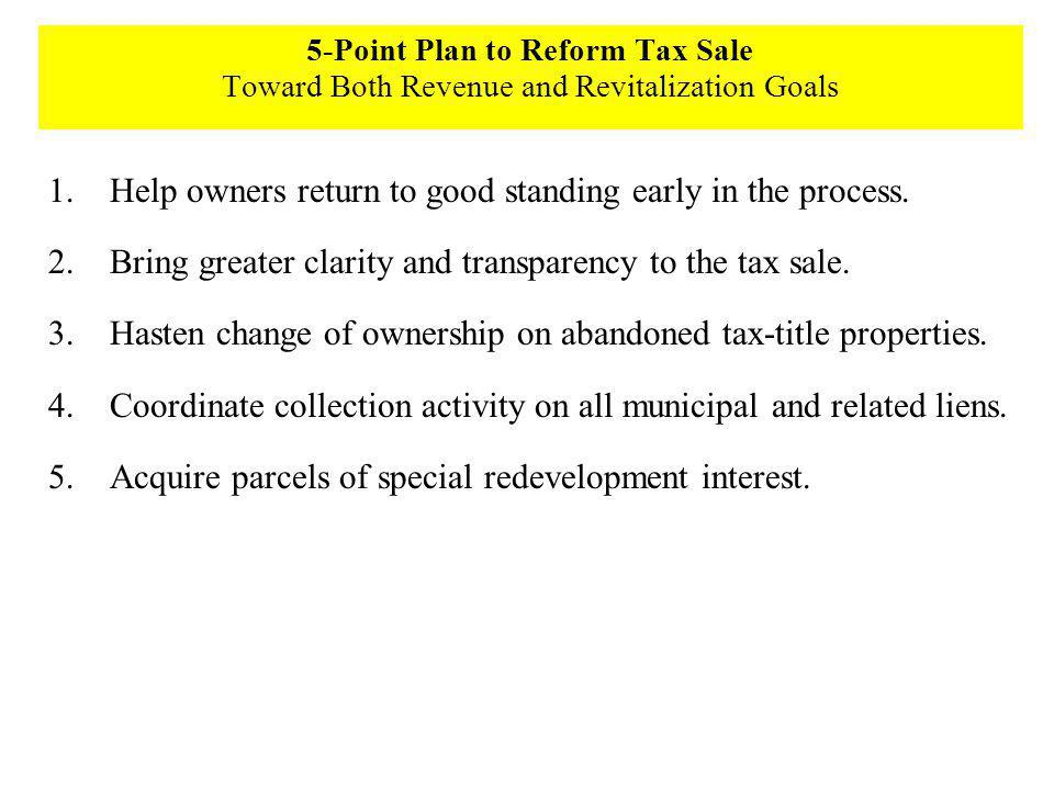 5-Point Plan to Reform Tax Sale Toward Both Revenue and Revitalization Goals 1.Help owners return to good standing early in the process.