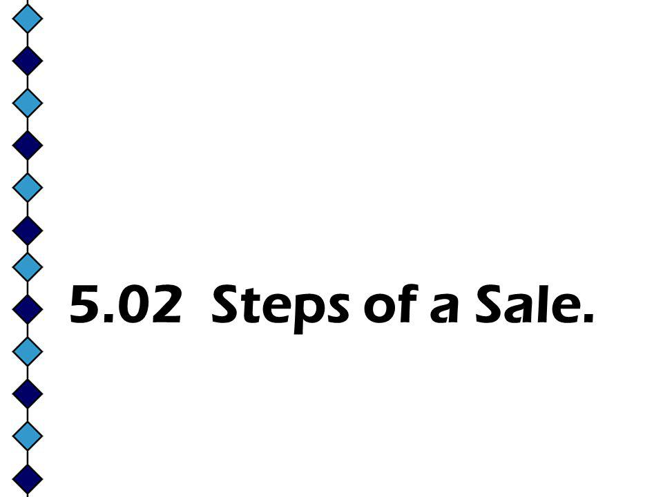 5.02 Steps of a Sale.