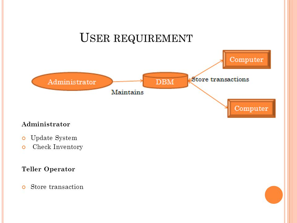 U SER REQUIREMENT Administrator Update System Check Inventory Teller Operator Store transaction