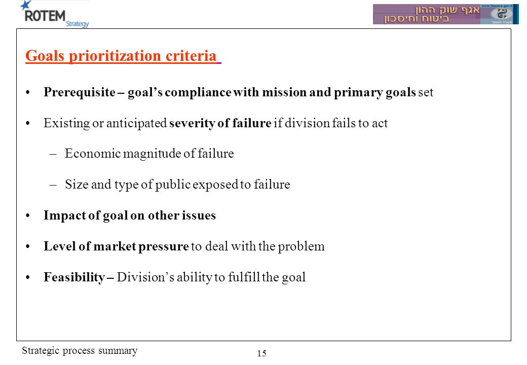 Strategic process summary 15 Goals prioritization criteria Prerequisite – goals compliance with mission and primary goals set Existing or anticipated severity of failure if division fails to act –Economic magnitude of failure –Size and type of public exposed to failure Impact of goal on other issues Level of market pressure to deal with the problem Feasibility – Divisions ability to fulfill the goal