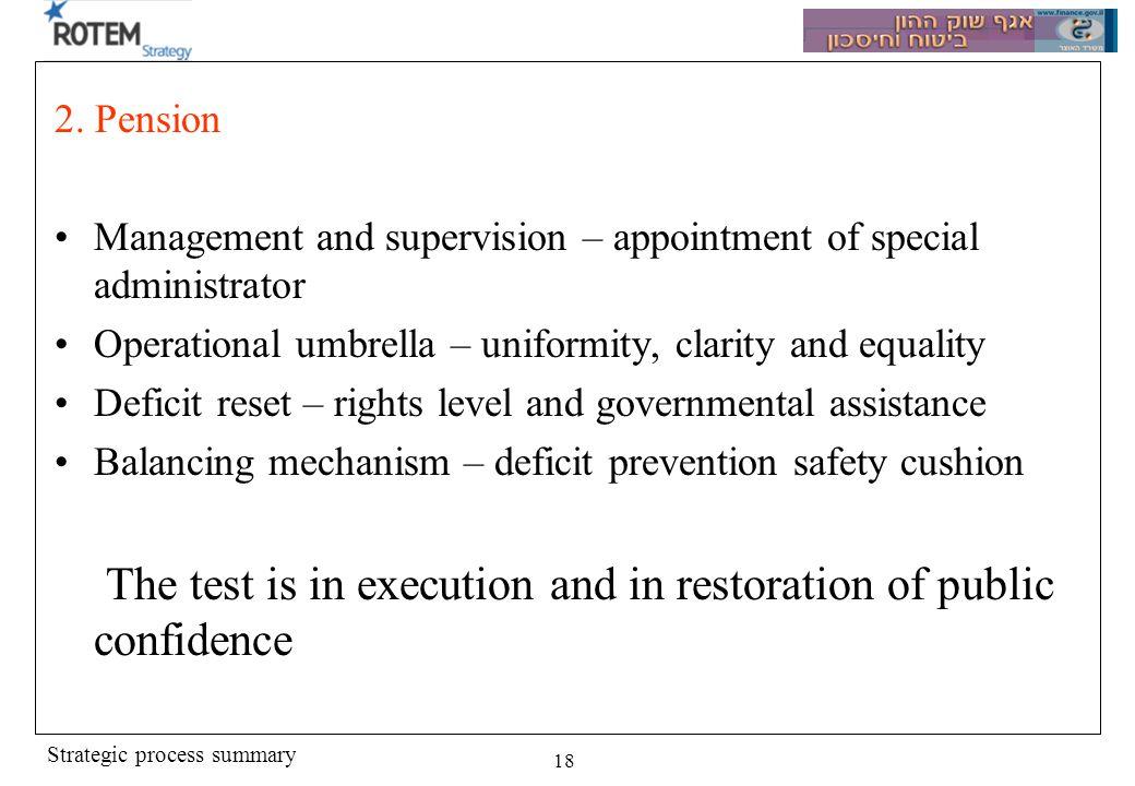 Strategic process summary 18 2.