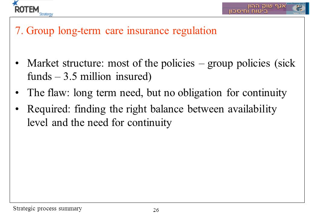 Strategic process summary 26 7. Group long-term care insurance regulation Market structure: most of the policies – group policies (sick funds – 3.5 mi