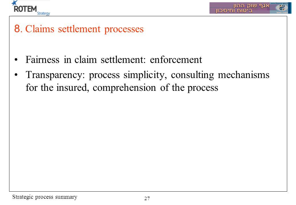 Strategic process summary 27 8.