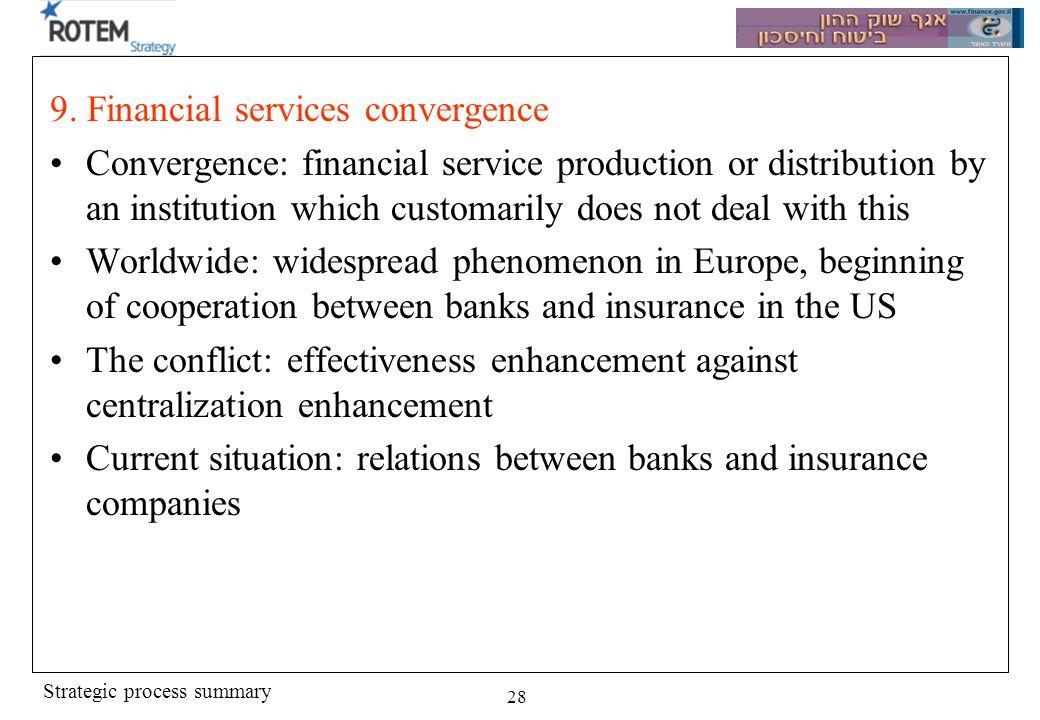 Strategic process summary 28 9.