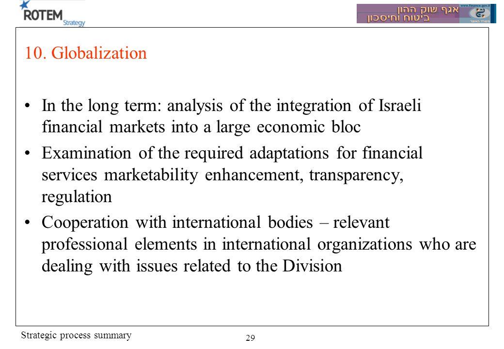 Strategic process summary 29 10.