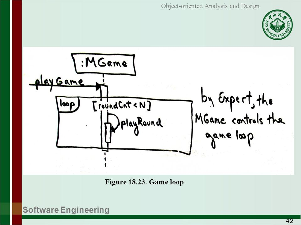 Software Engineering 42 Object-oriented Analysis and Design Figure 18.23. Game loop