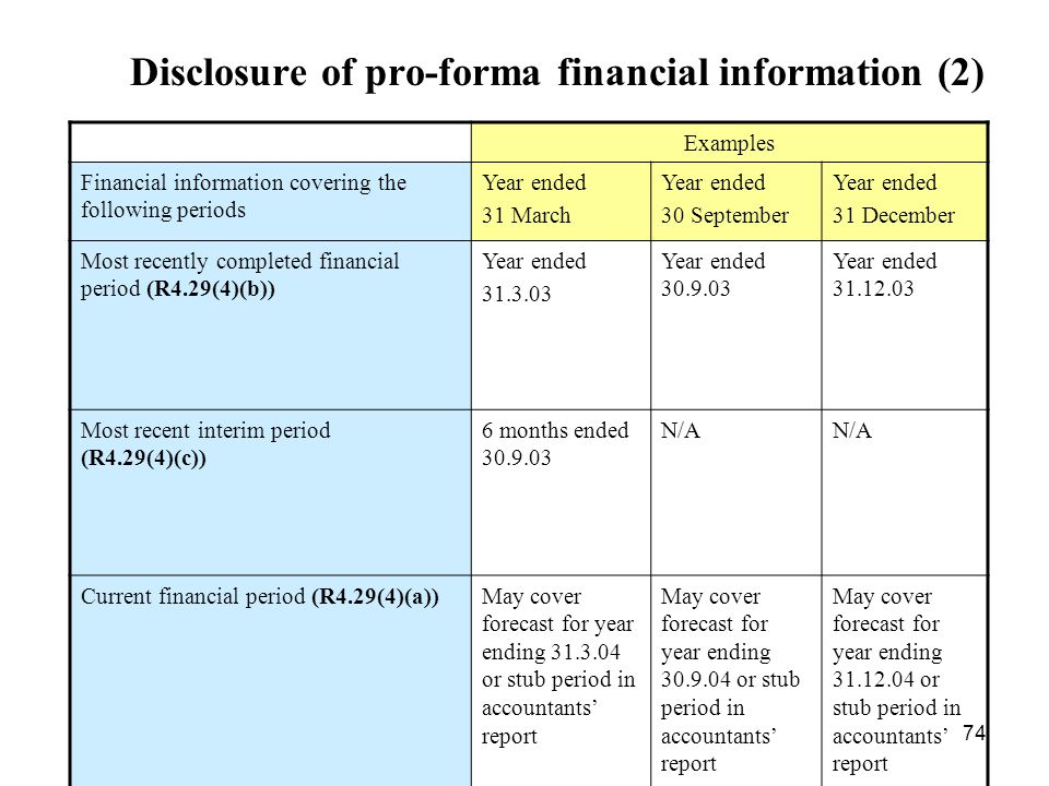 74 Disclosure of pro-forma financial information (2) Examples Financial information covering the following periods Year ended 31 March Year ended 30 S