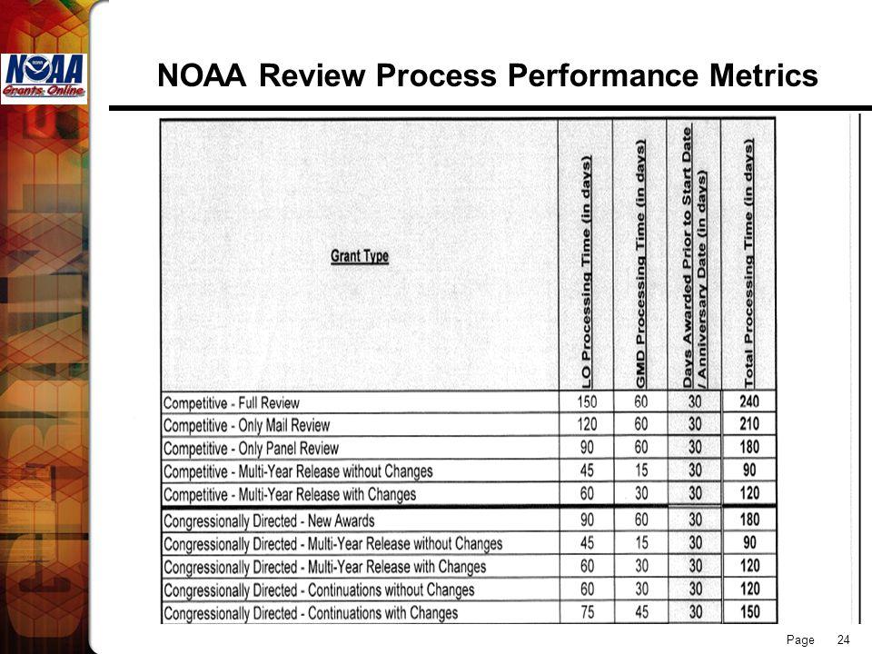 Page 24 NOAA Review Process Performance Metrics