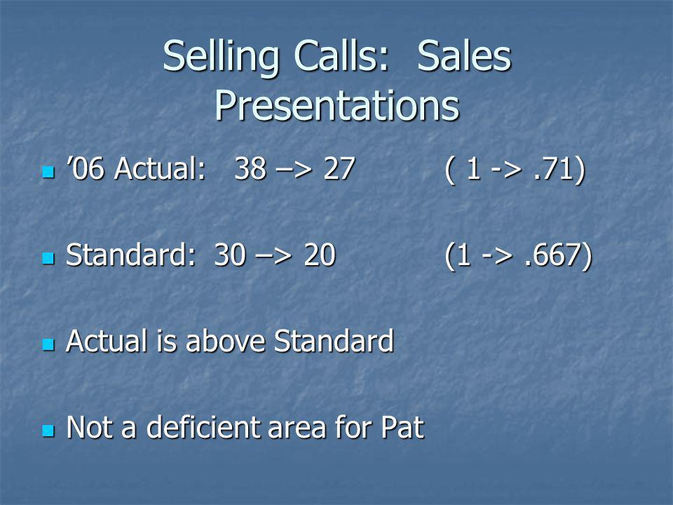 Selling Calls: Sales Presentations 06 Actual: 38 –> 27 ( 1 ->.71) 06 Actual: 38 –> 27 ( 1 ->.71) Standard: 30 –> 20 (1 ->.667) Standard: 30 –> 20 (1 -