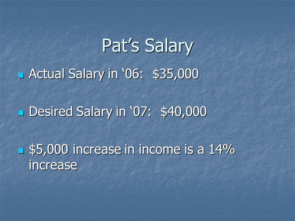 Pats Salary Actual Salary in 06: $35,000 Actual Salary in 06: $35,000 Desired Salary in 07: $40,000 Desired Salary in 07: $40,000 $5,000 increase in i