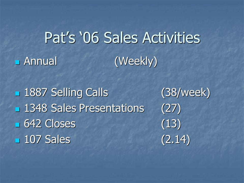 Second Option Examine Pats performance record for possible improvement in sales technique Examine Pats performance record for possible improvement in sales technique