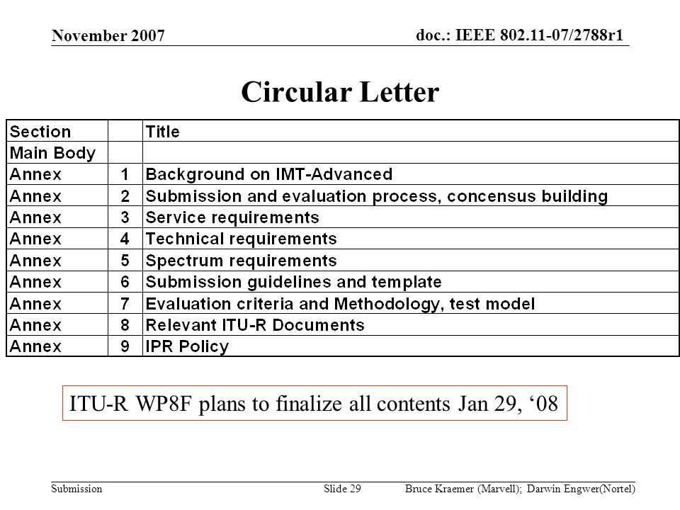doc.: IEEE 802.11-07/2788r1 Submission November 2007 Bruce Kraemer (Marvell); Darwin Engwer(Nortel)Slide 29 Circular Letter ITU-R WP8F plans to finalize all contents Jan 29, 08