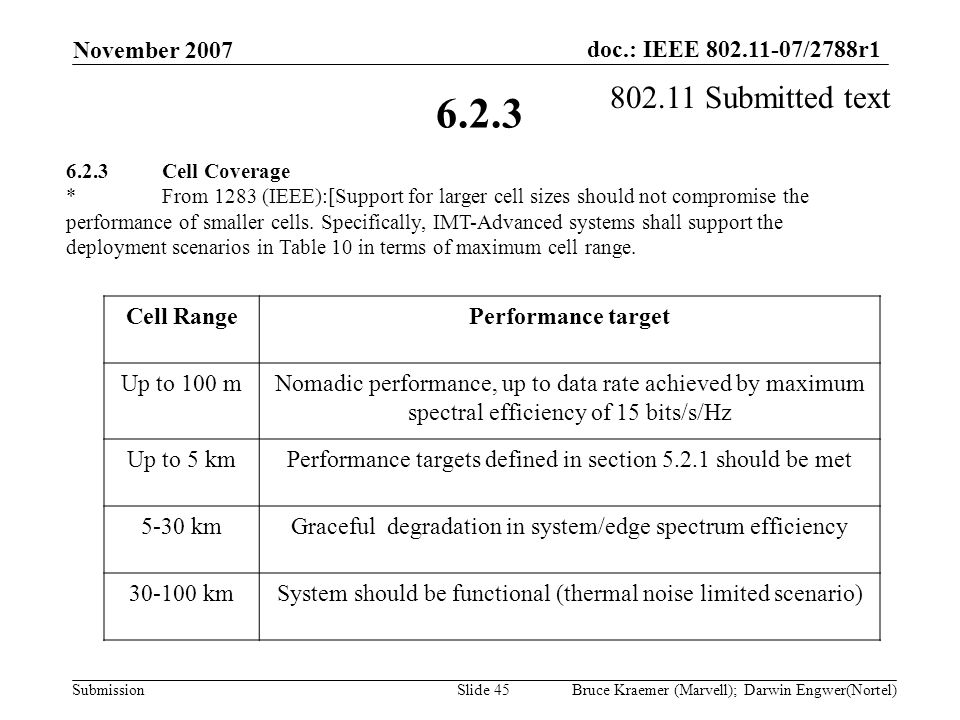 doc.: IEEE 802.11-07/2788r1 Submission November 2007 Bruce Kraemer (Marvell); Darwin Engwer(Nortel)Slide 45 6.2.3 Cell RangePerformance target Up to 1