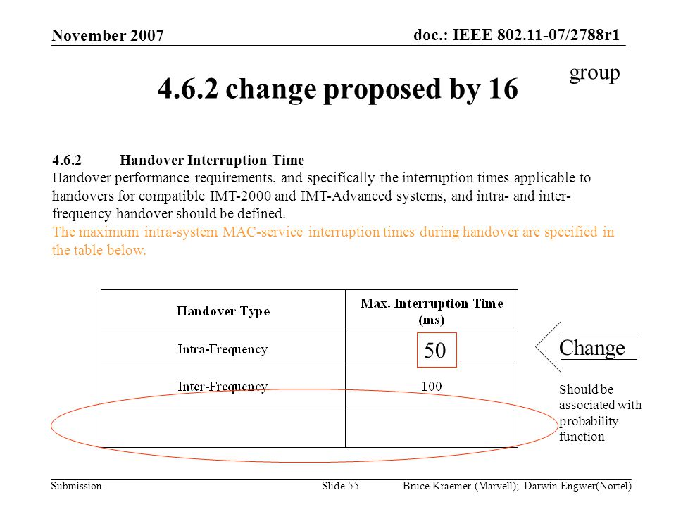 doc.: IEEE 802.11-07/2788r1 Submission November 2007 Bruce Kraemer (Marvell); Darwin Engwer(Nortel)Slide 55 4.6.2 change proposed by 16 4.6.2Handover