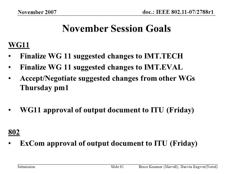 doc.: IEEE 802.11-07/2788r1 Submission November 2007 Bruce Kraemer (Marvell); Darwin Engwer(Nortel)Slide 61 November Session Goals WG11 Finalize WG 11