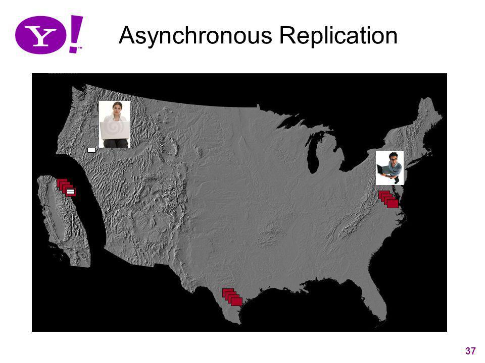 37 Asynchronous Replication 37