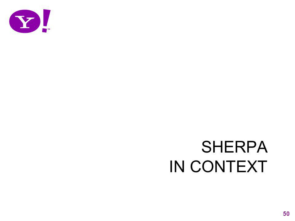 50 SHERPA IN CONTEXT 50