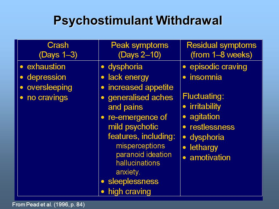 Psychostimulant Withdrawal From Pead et al. (1996, p. 84)