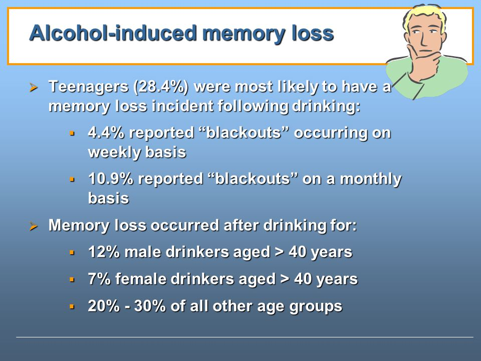 Alcohol-induced memory loss Teenagers (28.4%) were most likely to have a memory loss incident following drinking: Teenagers (28.4%) were most likely to have a memory loss incident following drinking: 4.4% reported blackouts occurring on weekly basis 4.4% reported blackouts occurring on weekly basis 10.9% reported blackouts on a monthly basis 10.9% reported blackouts on a monthly basis Memory loss occurred after drinking for: Memory loss occurred after drinking for: 12% male drinkers aged > 40 years 12% male drinkers aged > 40 years 7% female drinkers aged > 40 years 7% female drinkers aged > 40 years 20% - 30% of all other age groups 20% - 30% of all other age groups