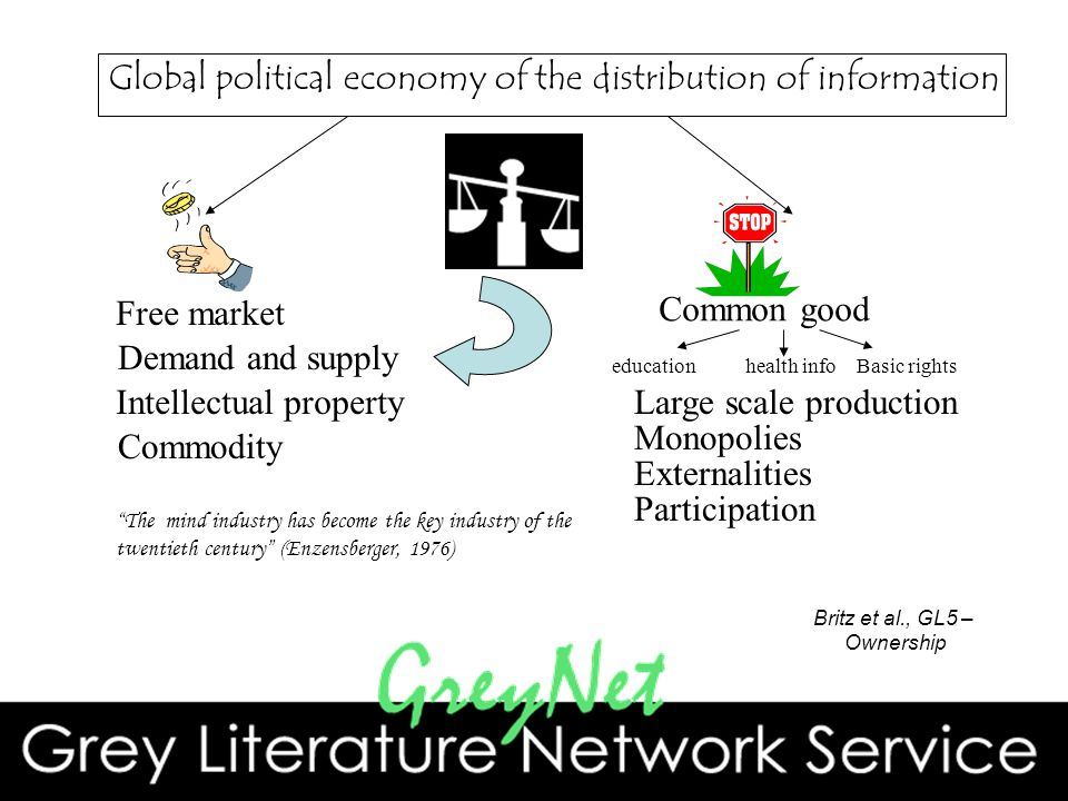 Global political economy of the distribution of information Free market Demand and supply Intellectual property Commodity Common good educationhealth infoBasic rights Large scale production Monopolies Externalities Participation The mind industry has become the key industry of the twentieth century (Enzensberger, 1976) Britz et al., GL5 – Ownership