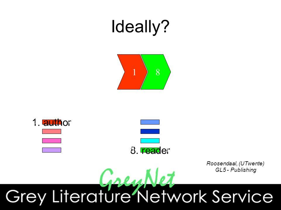 Ideally. 1 8 1. author 8.