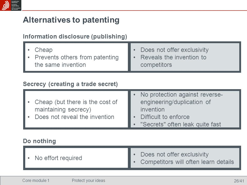 Core module 1Protect your ideas 26/41 Alternatives to patenting Cheap Prevents others from patenting the same invention Does not offer exclusivity Rev