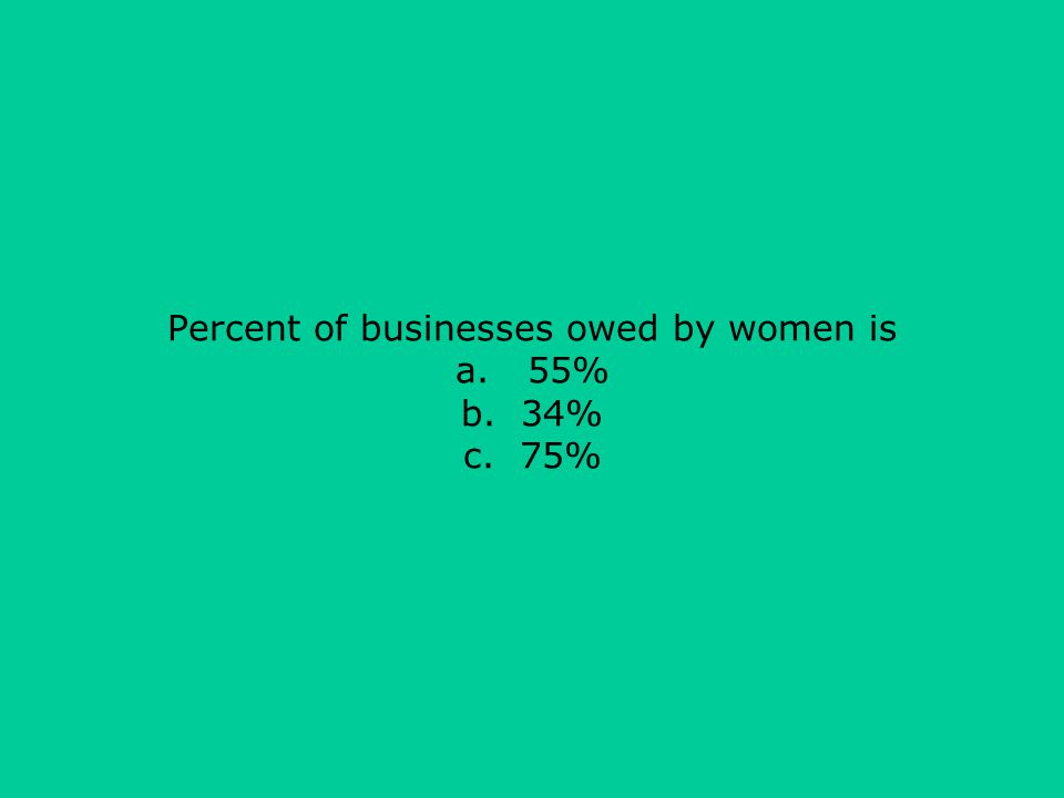 Percent of businesses owed by women is a. 55% b. 34% c. 75%