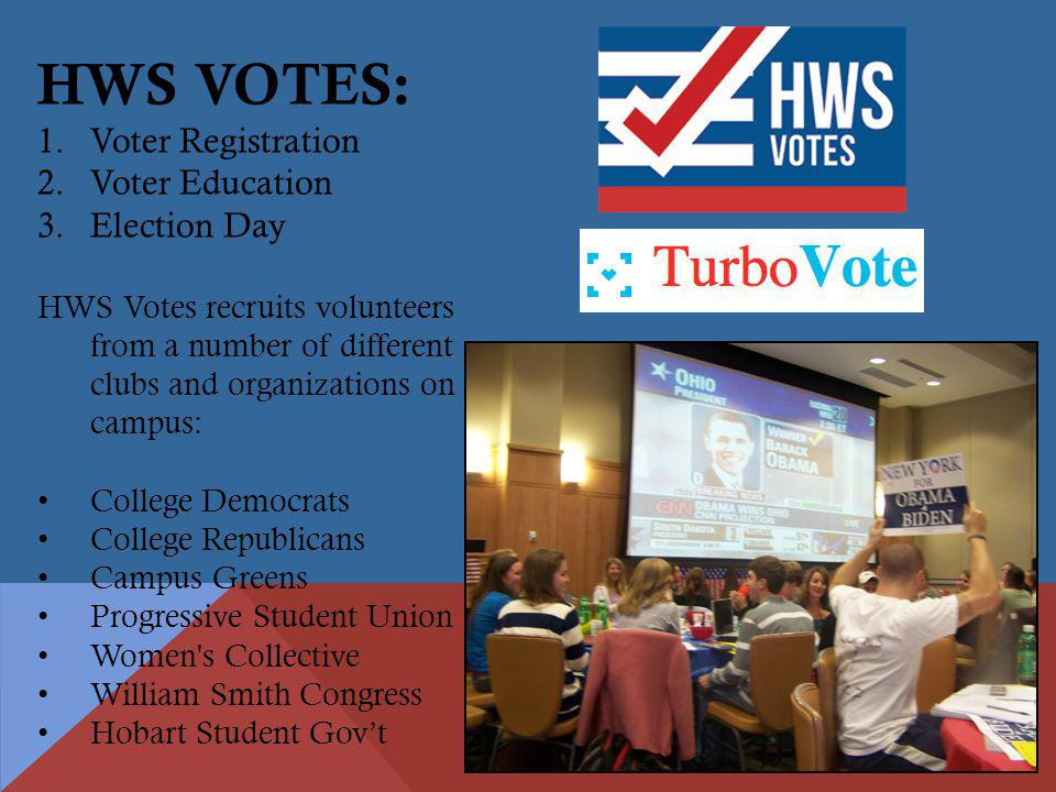HWS VOTES: 1.Voter Registration 2.Voter Education 3.Election Day HWS Votes recruits volunteers from a number of different clubs and organizations on campus: College Democrats College Republicans Campus Greens Progressive Student Union Women s Collective William Smith Congress Hobart Student Govt