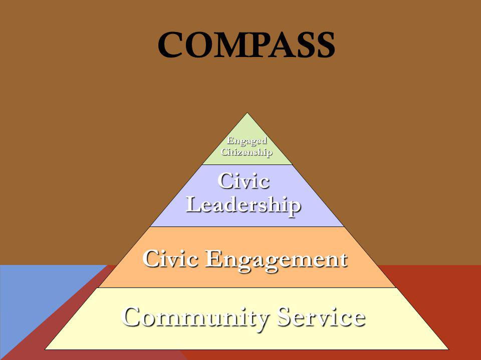 COMPASS Community Service Civic Engagement CivicLeadership EngagedCitizenship