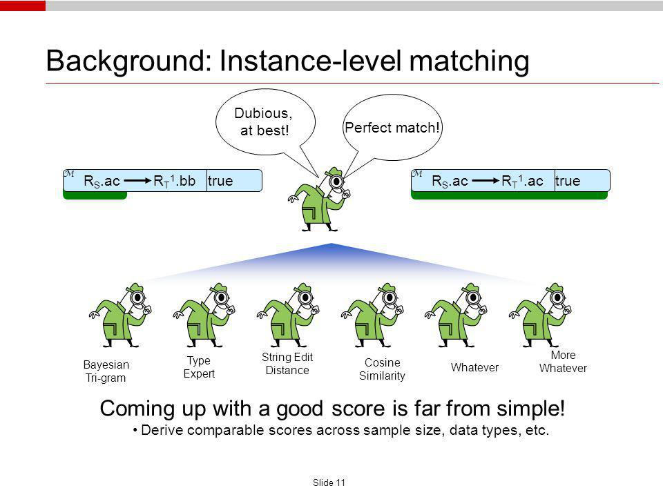 Slide 11 Background: Instance-level matching R S.ac R T 1.bb true M R S.ac R T 1.ac true M Perfect match! Dubious, at best! Bayesian Tri-gram Type Exp