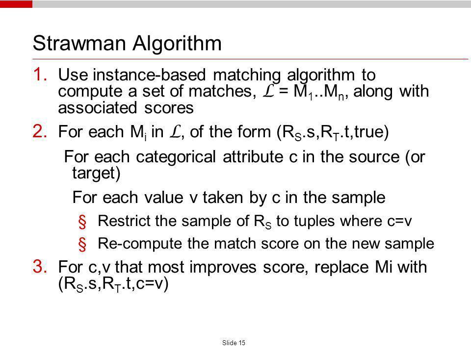 Slide 15 Strawman Algorithm 1.