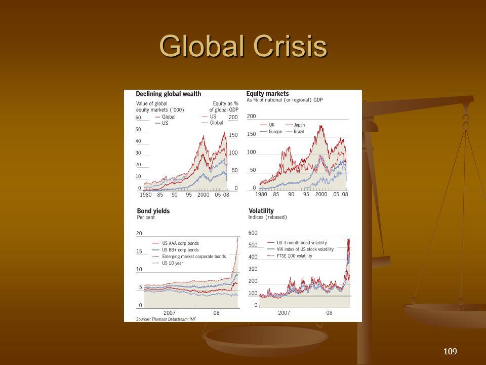 Global Crisis 109
