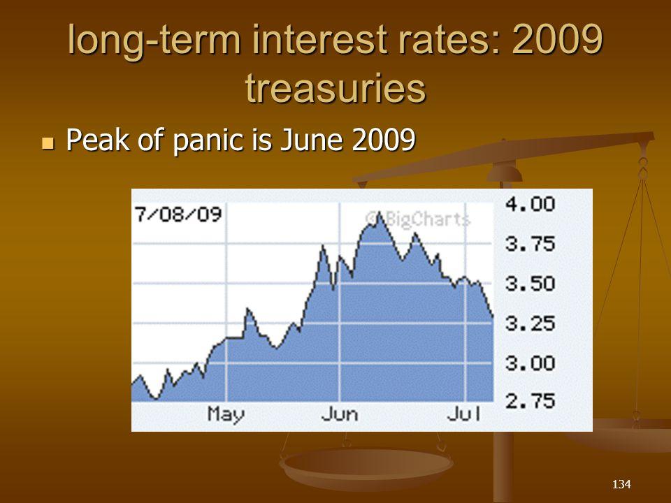 long-term interest rates: 2009 treasuries Peak of panic is June 2009 Peak of panic is June 2009 134