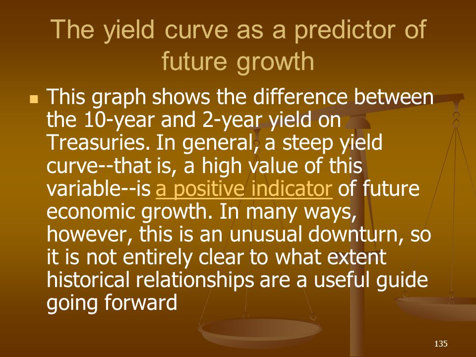 The yield curve as a predictor of future growth This graph shows the difference between the 10-year and 2-year yield on Treasuries. In general, a stee