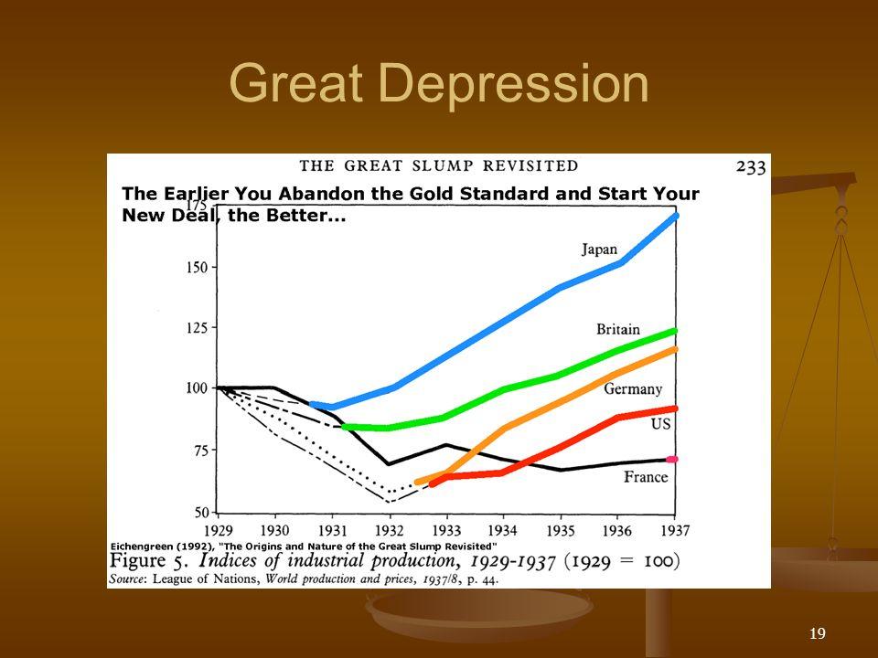 Great Depression 19